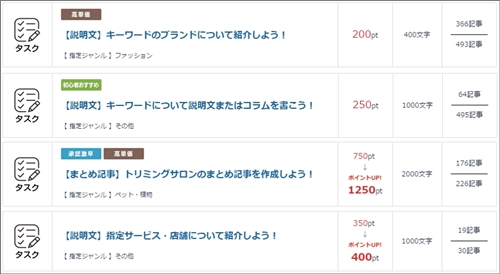 サグーワークス、ブログ記事作成