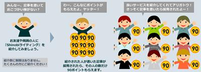 shinobiライティングの友達紹介制度