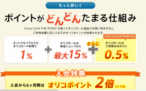 オリコカードは、複数の方法でポイントが貯まります