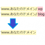 サブディレクトリにインストールしたワードプレスをドキュメントルートディレクトリで表示